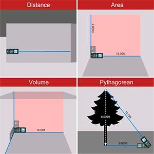 Múltiples modos de medición